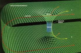 Identifikasi Fenomena Wormhole, menurut Al Qur'an?