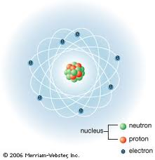 ATHEIS dan LOGIKA Atom