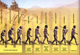 ATHEIS dan LOGIKA Evolusi1