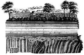 Menyelusuri masa kehidupan NABI ADAM, berdasarkan Genetika, Arkeologi, Astronomi dan Geologi (2/3)