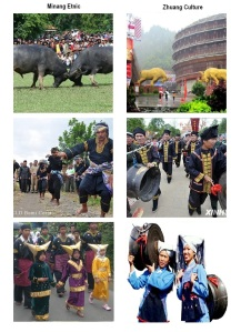 Zhuang Culture (壮族), in the Minangkabau Ethnic (Indonesia) Community