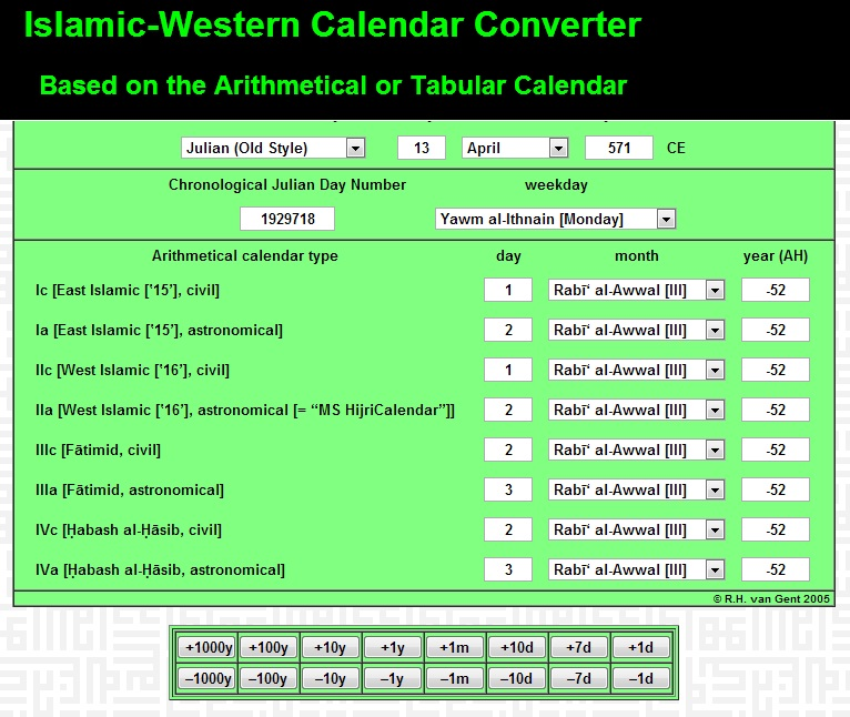 Menghitung Saat Kelahiran Nabi Muhammad Melalui Hari Wafatnya Kanzunqalam S Blog