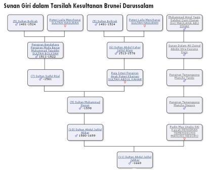 tarsilah1