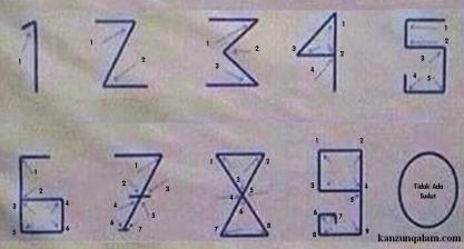 angka2