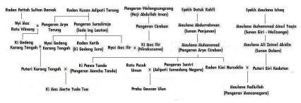 silpalembang3