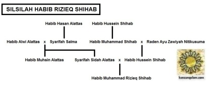 habibrizieq1
